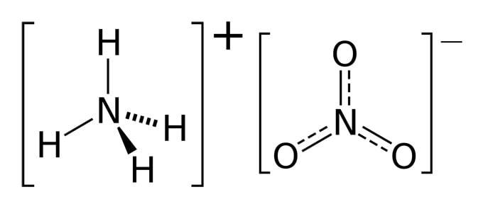 нитрат аммония уравнение